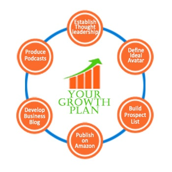 Resonnect-Content as Growth Plan -6